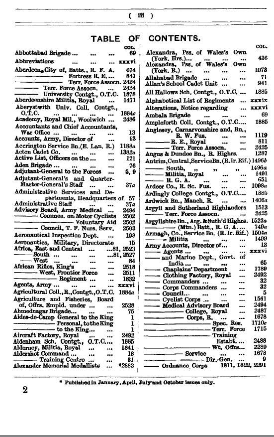 Example Page from the 1915 Army List
